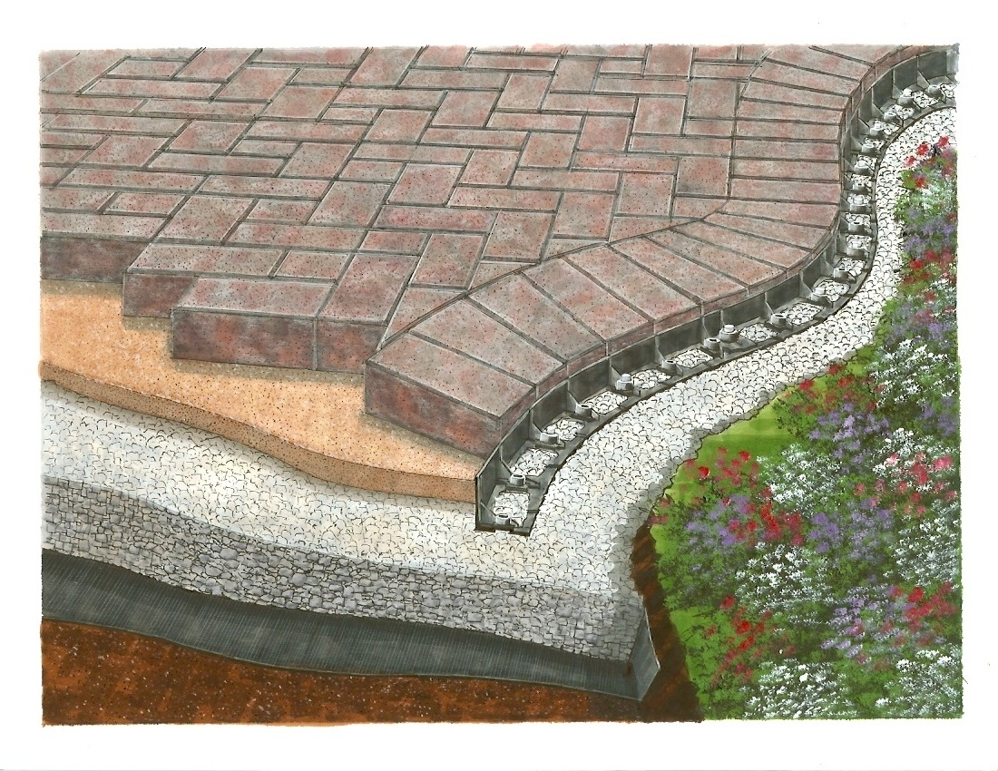 Home - Paver Brick Edging - BAR08S-8pk Barrier™  Paver Edging Eight (8) Pack - 53.6'